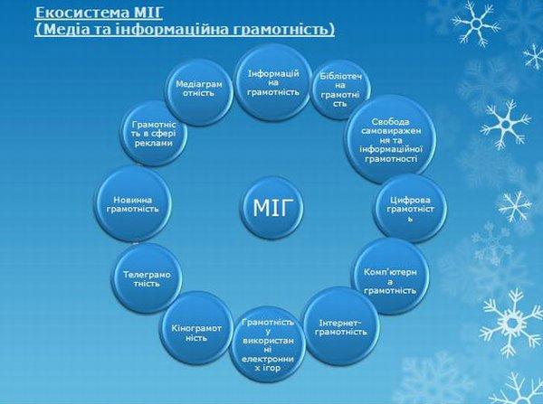 В Украине презентовали первый учебник по медиаобразованию и медиаграмотности